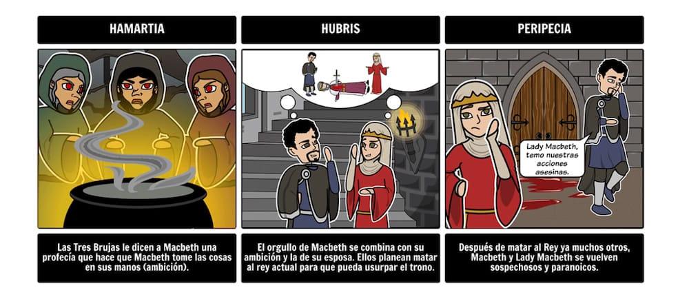 Imagen ilustrativa de la aplicación para guiones gráficos Storyboard That.